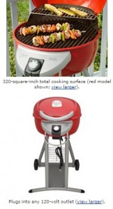 Char-Broil 12601578 Patio Bistro Tru-Infrared Electric Grill $114.99 (42% off)